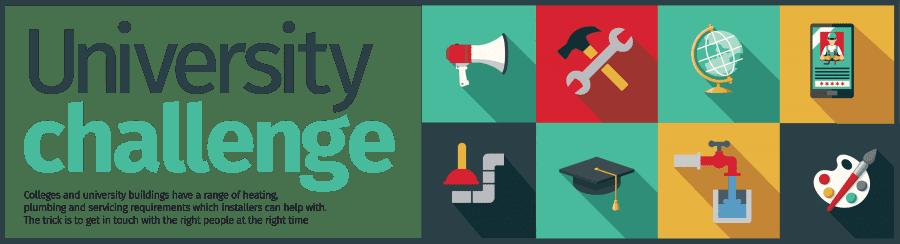 University challenge